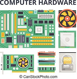 Computer hardware flat icons set