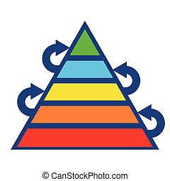 pyramid of growing