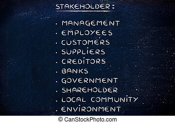 list of a company's main stakeholders - who are the business...