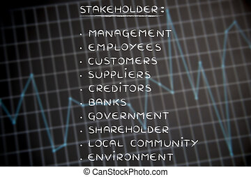 list of a companys main stakeholders - who are the business...