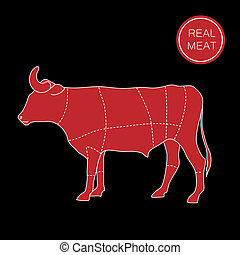 real meat - Real meat Butcher shop How to cut meat Barbecue,...