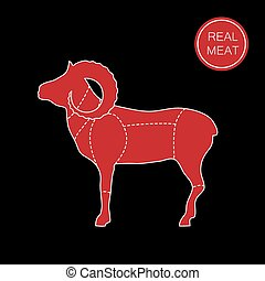 real meat