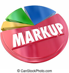 Markup Pie Chart Cost Price Increase Profit Margin Percent...