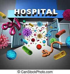 hospital, microbios,