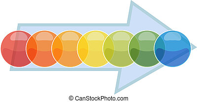 Seven Blank business diagram process arrow illustration -...