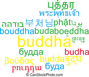 Buddha multilanguage wordcloud background concept