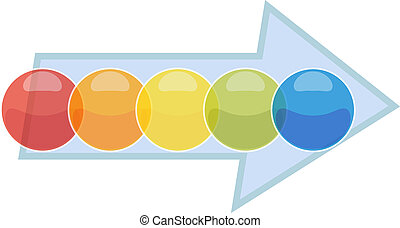 Five Blank business diagram process arrow illustration -...