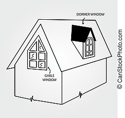 Diagram of dormer and gable window