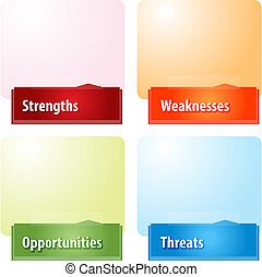 SWOT business diagram illustration - Business strategy...
