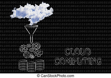 cloud computing: technology devices uploading or downloading data into a real cloud