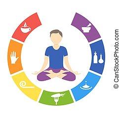 Yoga lifestyle circle with man isolated on white background