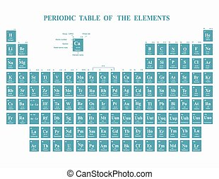 Periodic Table of the Elements  on blue background