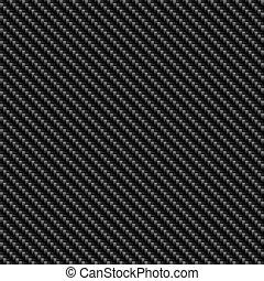 Carbon Fiber Weave - Black woven carbon fiber material that...