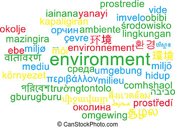 Environment multilanguage wordcloud background concept