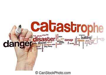 Catastrophe word cloud concept
