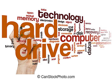 Hard drive word cloud