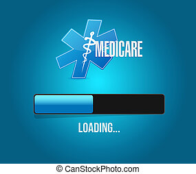 Medicare loading bar sign concept illustration design over...