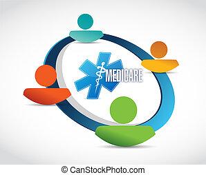 Medicare people network sign concept illustration design...