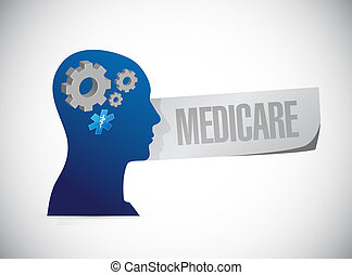 Medicare head sign concept illustration design over white