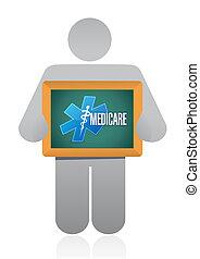 Medicare avatar board sign concept illustration design over...