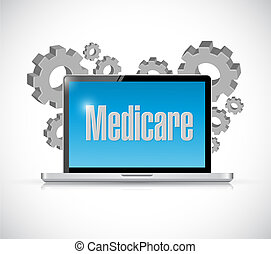 Medicare computer technology sign concept illustration...