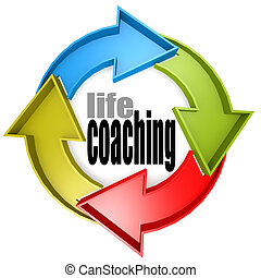 Life coaching color cycle sign image with hi-res rendered...