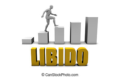 Libido - Improve Your Libido  or Business Process as Concept