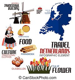Infographic Elements for Traveling to Netherland - A vector...
