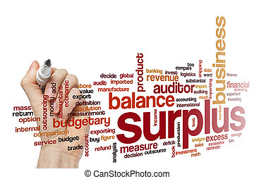 Surplus word cloud concept
