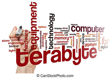 Terabyte word cloud
