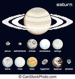 Retro Saturn and moons