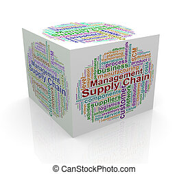 3d cube word tags wordcloud of scm