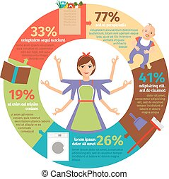 Housewife infographic. Mother and housework, female and...