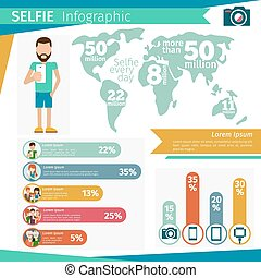 Selfie infographics. Technology mobile, smartphone social...