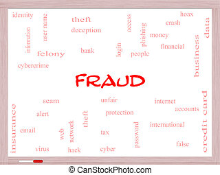 Fraud Word Cloud Concept on a Whiteboard - Fraud Word Cloud...