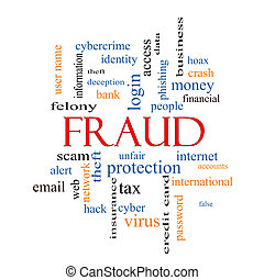 Fraud Word Cloud Concept with great terms such as alert,...