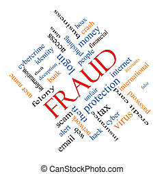 Fraud Word Cloud Concept Angled