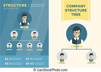 Business Structure Infographic. Tree scheme. Command, Boss, Labor and Team. Vector stock illustration for design.