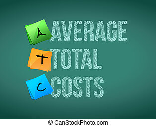 average total costs post memo chalkboard sign illustration...