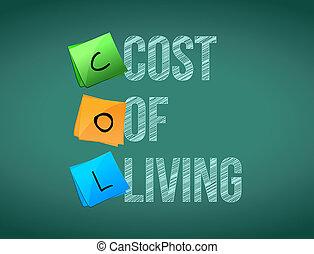 cost of living post memo chalkboard sign illustration design