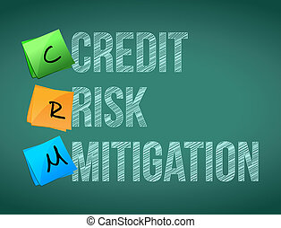 credit risk mitigation post memo chalkboard sign...