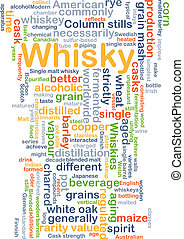 Whisky background concept - Background concept wordcloud...