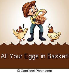Idiom - All your eggs in basket