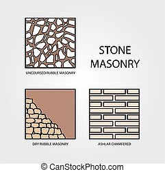 Diagrams of stone masonry