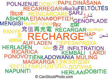 Recharge multilanguage wordcloud background concept -...