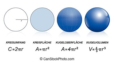 Circle Sphere Maths Formula German - Mathematical formulas...