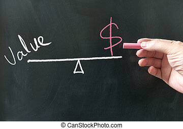 Value vs cost conceptional diagram on the blackboard using...