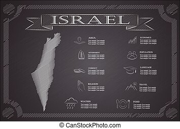Israel infographics, statistical data, sights.