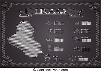 Iraq infographics, statistical data, sights.