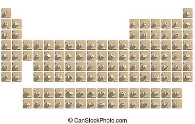 Periodic table - Colorful periodic table of all elements...